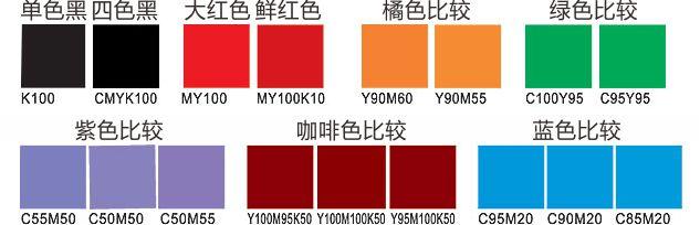 深圳合版高档名片印刷为四色套印|高档名片印刷|四色套印|深圳合版|